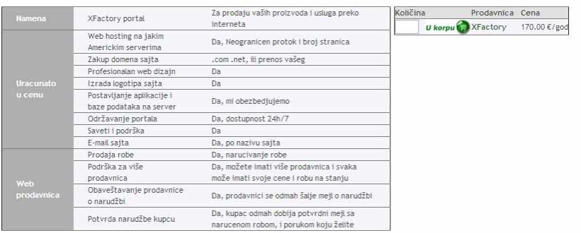 USER MANUAL Kako napraviti multimedijalnu prezentaciju za minut 271
